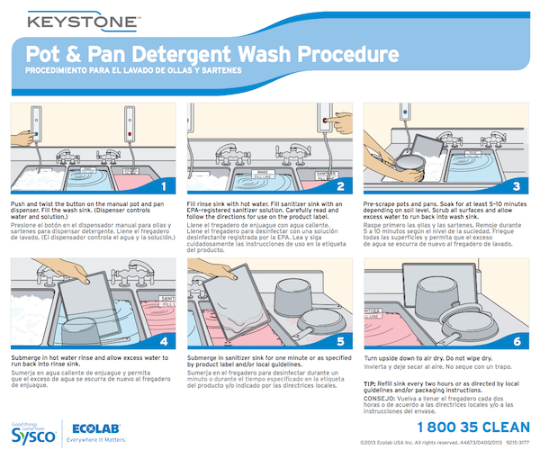 Keystone pot pan detergent wall chart for Bathroom cleaning procedure