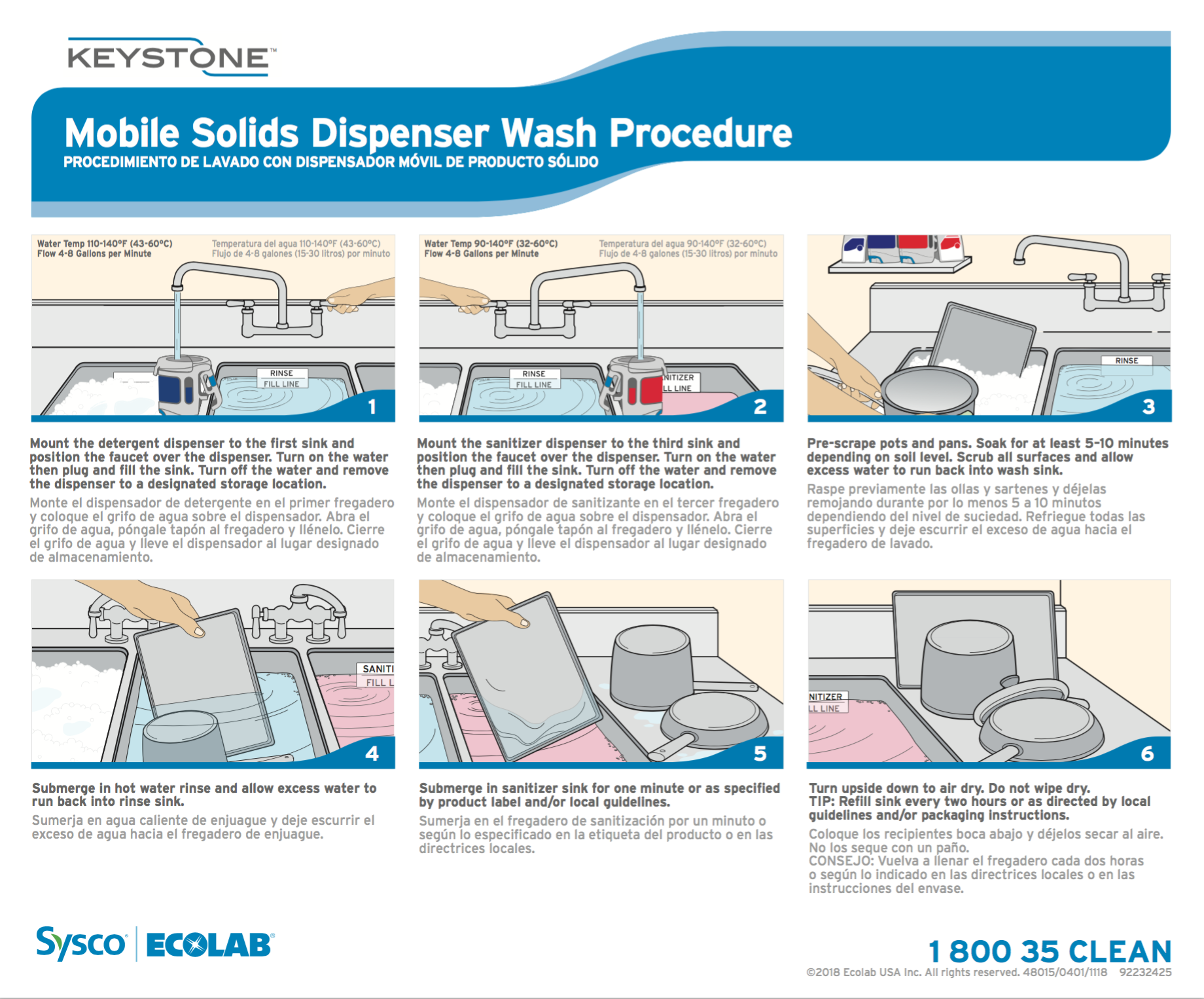 Keystone Mobile Solids Dispenser Wall Chart